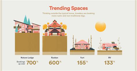 airbnb s 2017 most travelled list includes edmonton family airbnb s 2018 travel trend predictions