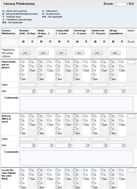competency matrix template leveraging the power of competency checklists halogen