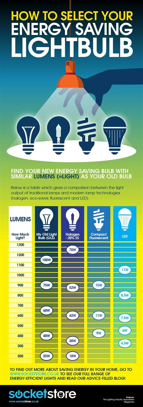 how many lumens for landscape lighting 11623 best images about led on pinterest