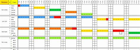capacity management plan template 7 resource capacity planning template excel