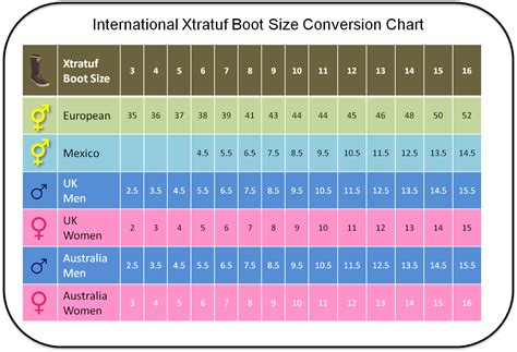 xtratuf boot conversion chart s to s boot