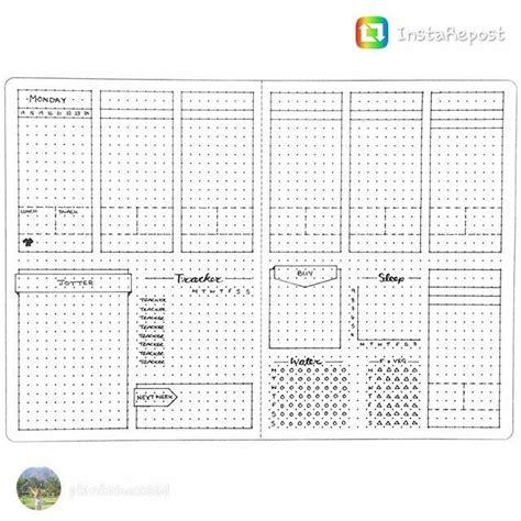 spread layout pinterest weekly spread layout bullet journal pinterest bullet