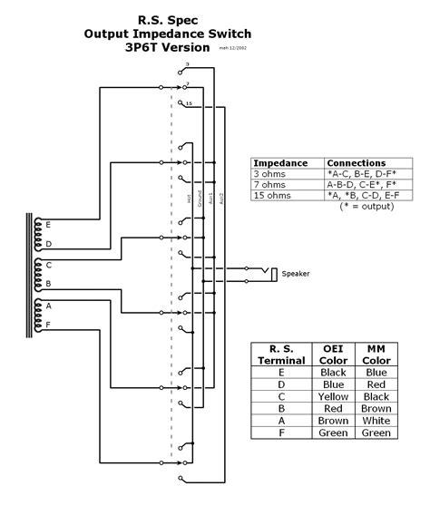 ot wiring diagram 28 images 100 wiring diagram mcb ot