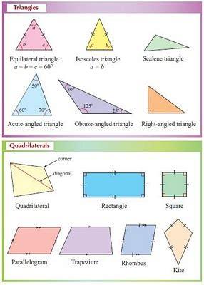 wan norma jaafar matematik tingkatan