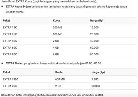 Wifi Kuota Unlimited paket indosat ooredoo murah terbaru belajar komputer