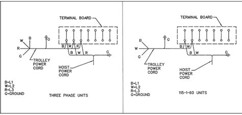 Cm Hoist Wiring Diagram from tse3.mm.bing.net