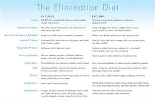 what is the elimination diet and how to do it well