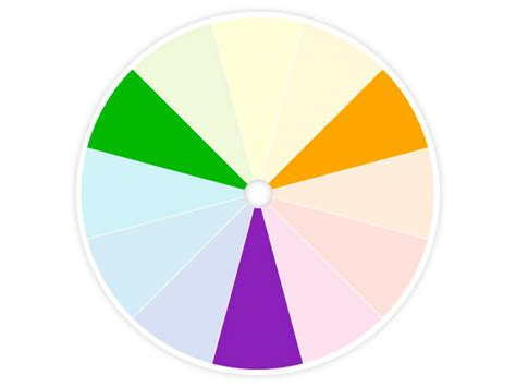 secondary color wheel colour wheel secondary colours home design