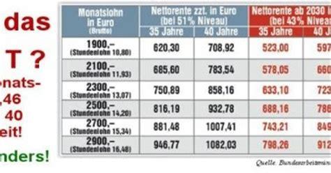 jahrgang 1955 wann in rente tops flops rente ab 67 jahren in deutschland und