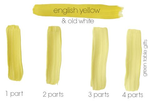 yellow chalk green table mercantile english yellow august chalk paint 174 color of the month