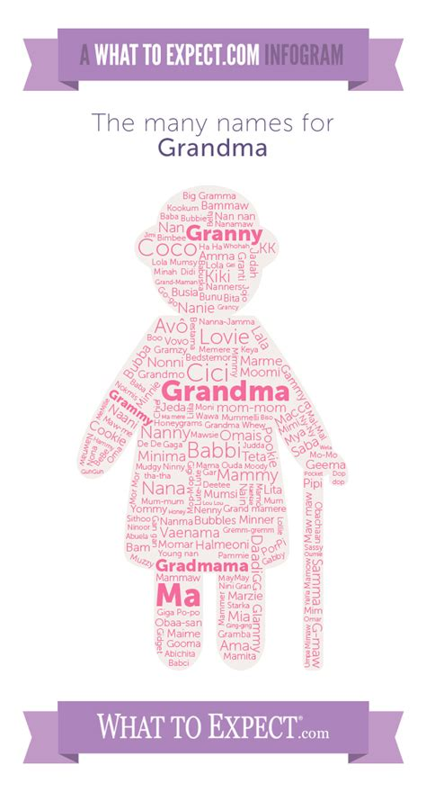 names for grandmothers infographic what to expect