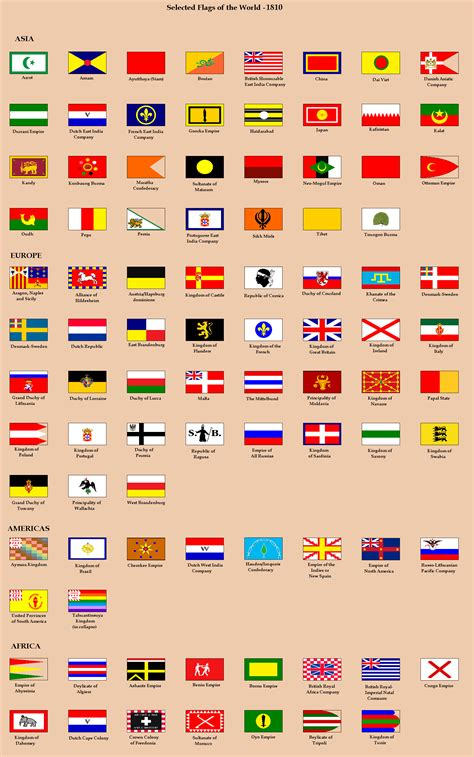 flags of the world history world flags of lttw 1810s by blamedthande on deviantart
