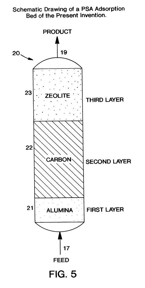 pressure swing adsorption hydrogen patent us6340382 pressure swing adsorption process for
