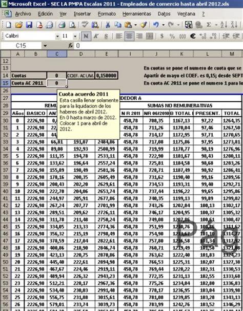 empleados de comercio escalas salariales ignacio online ignacio online empleados de comercio escalas salariales