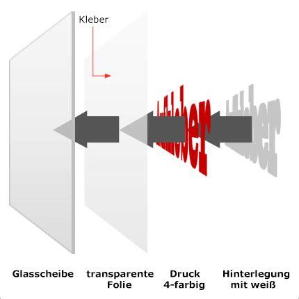 Scheibenaufkleber Beidseitig by Hinterglasaufkleber Drucken