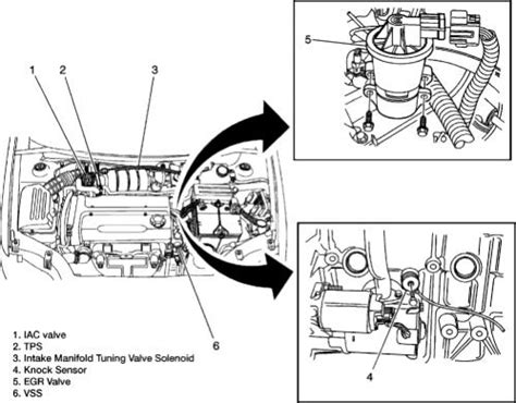 clio mk3 engine fuse box engine diagram and wiring diagram