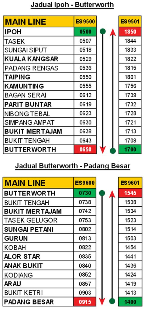 Jadual Ktm Butterworth Harga Tiket Dan Jadual Perjalanan Tren Ets Transit Kl