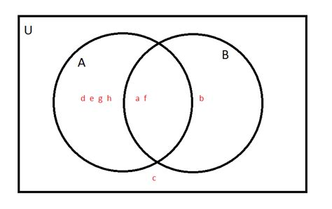 venn diagram universal set how to use a venn diagram isee level math