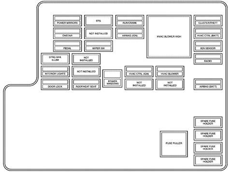 Saturn Aura 2008 Fuse Box Diagram Auto Genius