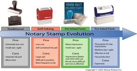 notary rotary notary supplies and services for the notary public services notary supplies download pdf