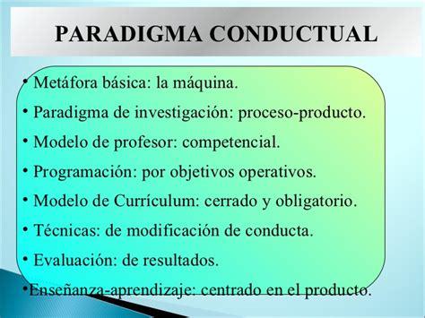 Modelo Curricular Verbal Cognitivo Paradigmas Educativos Carolina Herrera