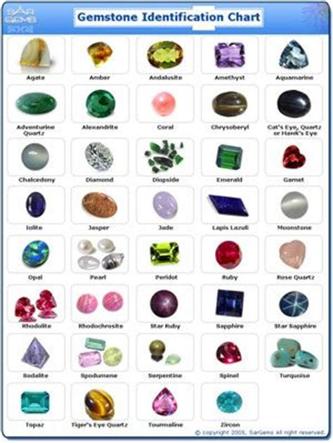 1000 images about identify clean gemstones on