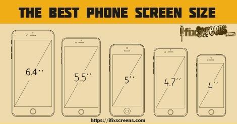 android screen sizes what are mobile screen sizes for the iphone and android
