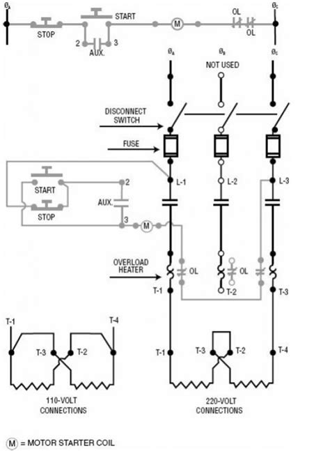simple start stop wiring diagram wiring diagram