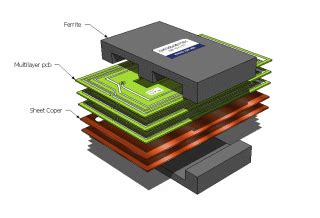 planar inductor planar inductor 28 images file planar assembly exploded png wikimedia commons a new
