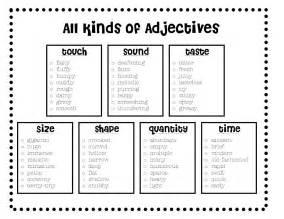 Adjectives For Essays by Descriptive Writing Graphic Organizer List Descriptive