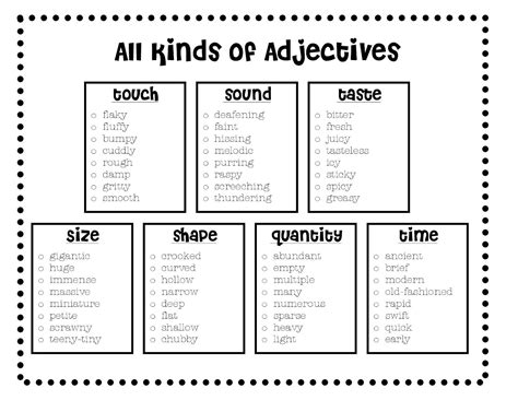 Adjectives For Essays by Descriptive Writing Graphic Organizer List Descriptive Adjectives School