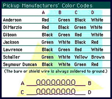 guitar up wiring color codes