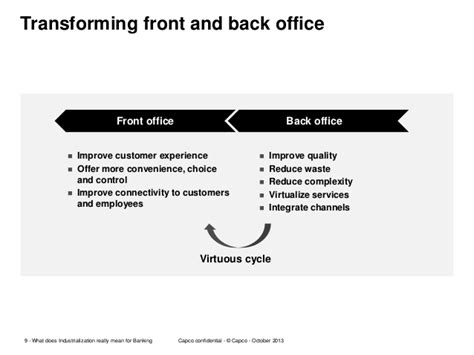 What Does Back Office by What Does Industrialization Really For Banking