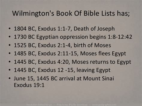 arrival exodus books exodus 1 3 the of the lord moses and the burning