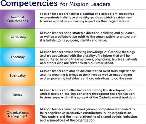 On Mission And Leadership organizational culture and leadership