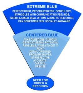 personality color blue primary color test home page