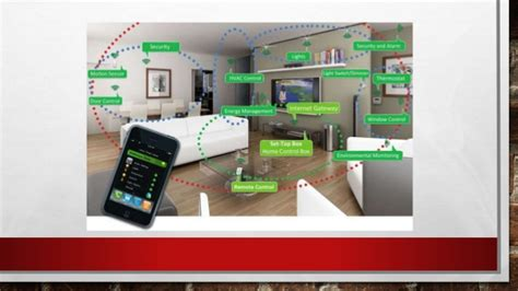 smart house smart house move to easy