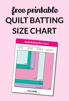 Quilt Batting Comparison Chart by 1000 Ideas About Quilt Sizes On Quilts Quilt