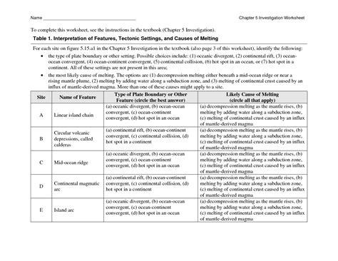 Setting Healthy Boundaries Worksheets by 17 Best Images Of Boundaries In Friendship Worksheet