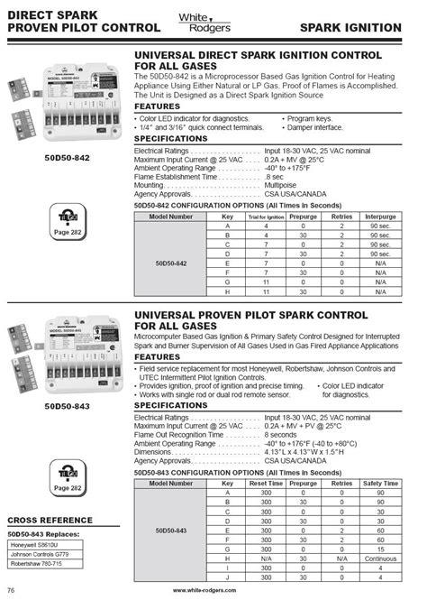 100 lennox armstrong furnace spark ignition trane