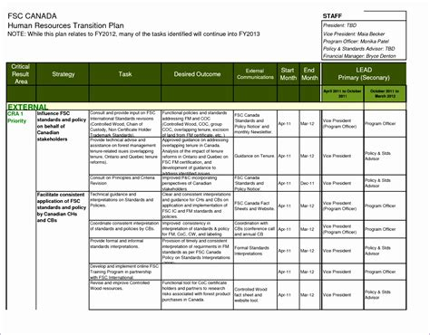 project plan template excel exceltemplates