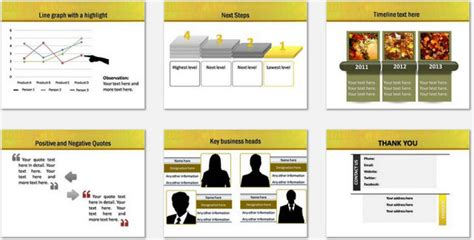 powerpoint market analysis template