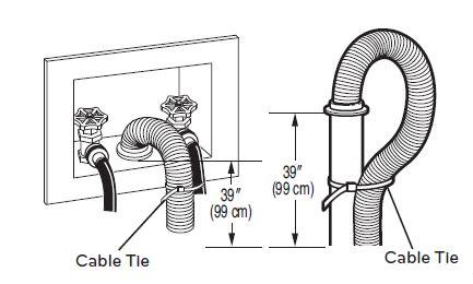 Waschmaschine Abfluss Wandanschluss by Can A Modern Washing Machine High Enough To Reach A
