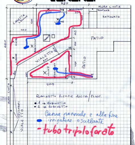 progetto impianto irrigazione giardino progettazione impianto irrigazione giardino un quadrato