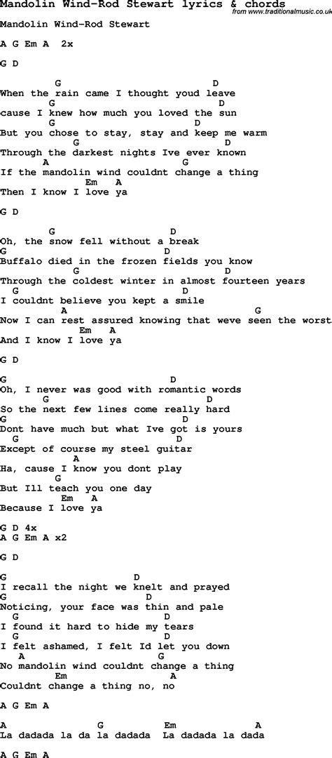 Mandolin Chords Lyrics