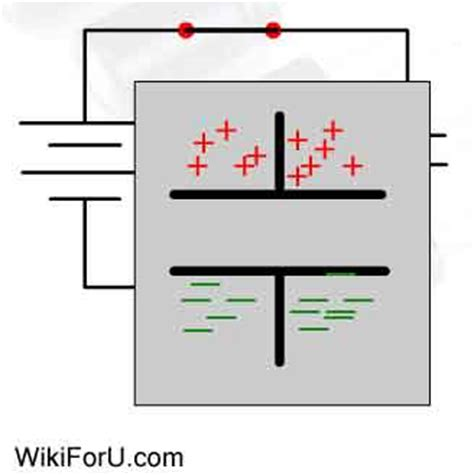 how capacitor is working what is a capacitor basic electronics tutorials wiki for u wiki for you