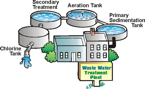 guidelines design small sewage treatment plants pahalgam stp runs after lazy engineers kicked out