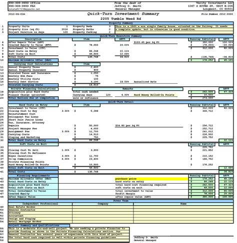 investment summary template property analysis worksheet form ultimate bargains
