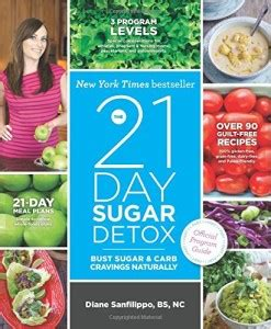 Wellness With Sugar Detox by Recipes For Wellness