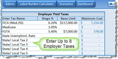 7 steps to calculate your employee labor burden costs labor burden calculator how to calculate actual employee